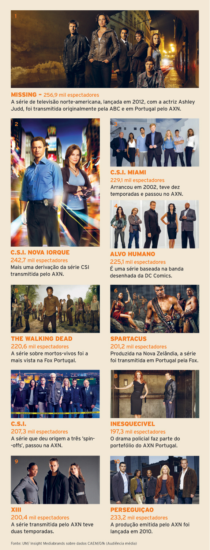 top10series