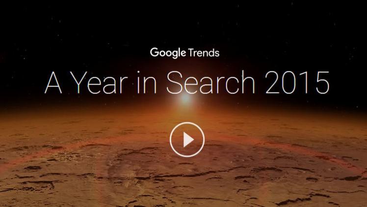 google ano em pesquisa