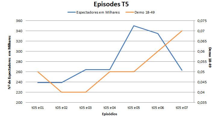 episodes_t5_graaph