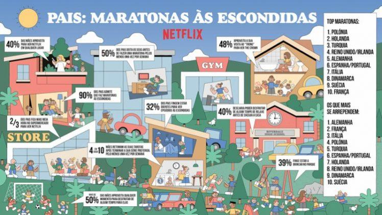 estudo_netflix_maratonas_às_escondidas