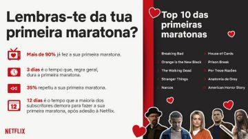 Maratona Netflix