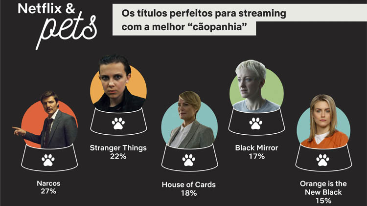 Samantha! | Série brasileira da Netflix, ganha primeiro teaser